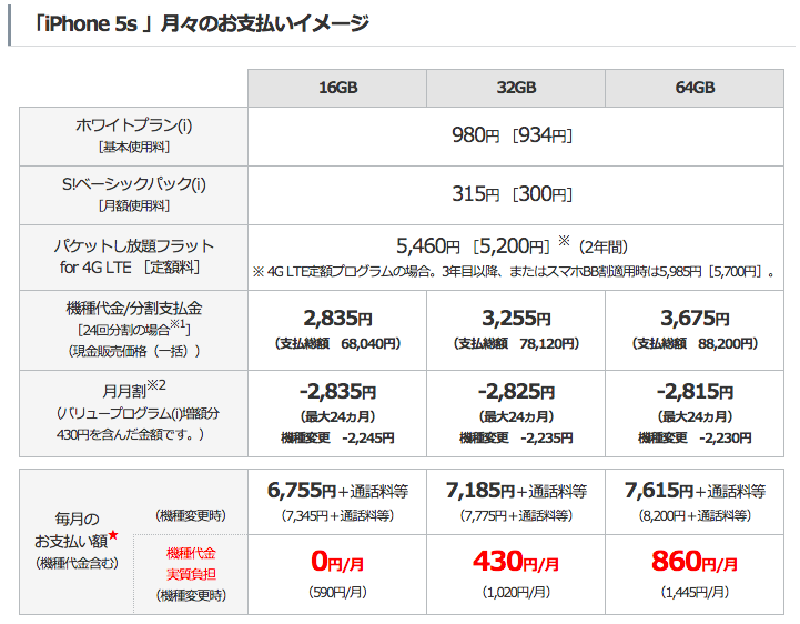 price_softbank_iphone5s.png